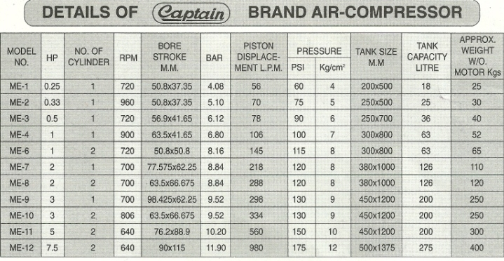 captain single piston double piston fouji type air compressor technical specification Captain Brand Air Compressors