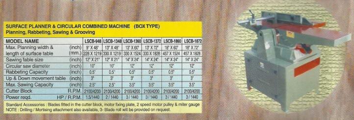 laxmi wood working randa thickness planer box type Surface Planner And Thickness Machine, Laxmi Brand