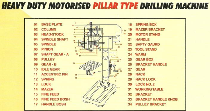 prashant drill machine drilling machine gujrat parts Pillar Drill Machine, Bench Drill Machine, Gujrat Drill Machine   Prashant Brand