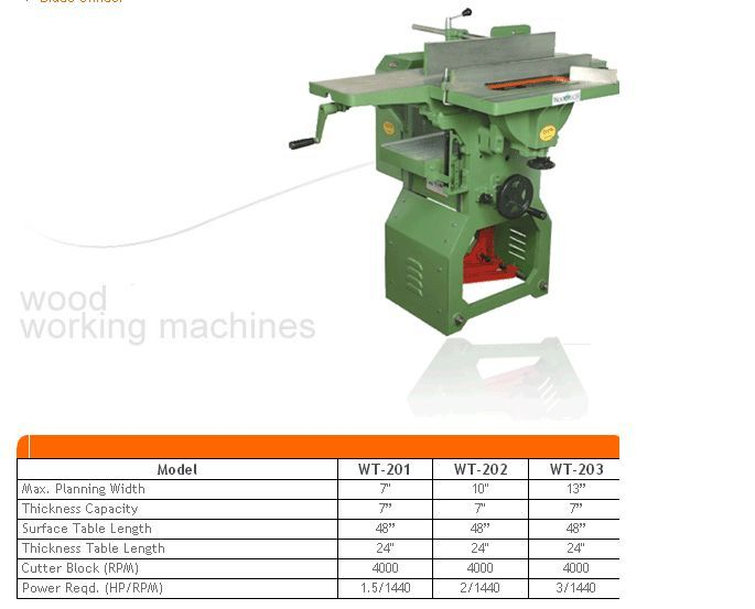 combined planner machine Surface Planner And Thickness Wood Working Machine By Mahavir