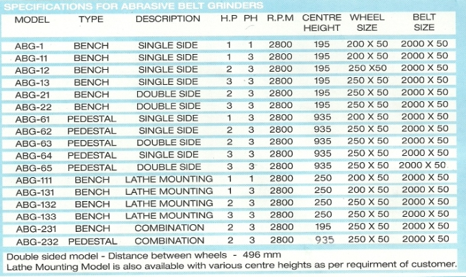 elmaco-abrasive-bench-grinder-specifications