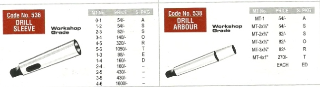 nice drill chuck drillarbour drill sleeve Nice Brand   Workshop And Garage Hand Tools, Engineering Hand Tools, Mumbai