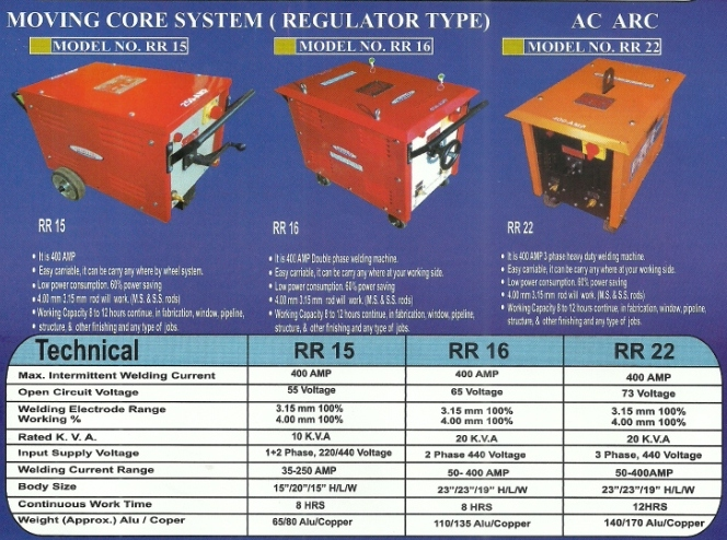 regulator jk welding machine JK Brand Welding Machines