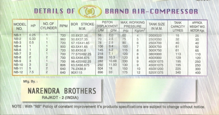 specifications air compressors NB Air Compressor Machine