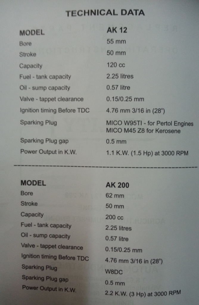 diesel petrol engine specifications Petrol Diesel Engine