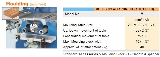 Moulding_Attachement_Jai_Brand