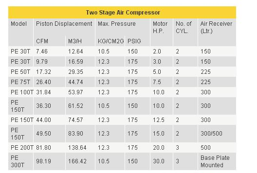 industrial_air_compressor_specifications