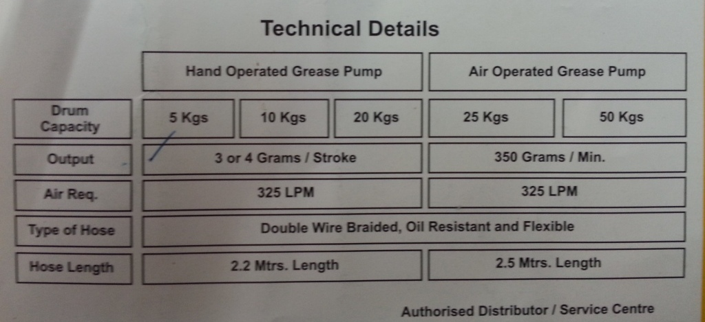 greaser_machine_specifications